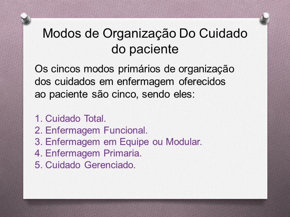 Modos de Organização Do Cuidado do paciente Os cincos modos primários de organização dos cuidados em enfermagem oferecidos ao paciente são cinco, sendo eles: 1.