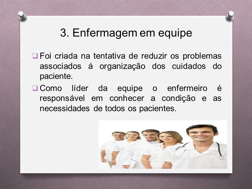 3. Enfermagem em equipe  Foi criada na tentativa de reduzir os problemas associados á organização dos cuidados do paciente.  Como líder da equipe o