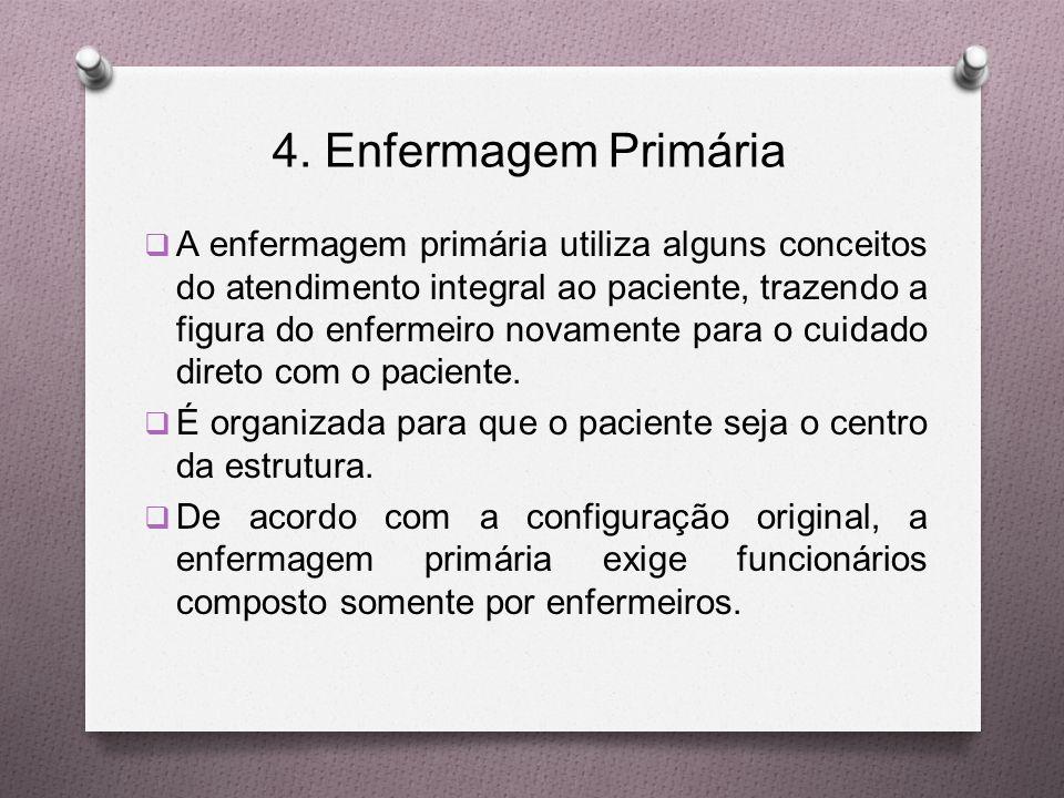 4. Enfermagem Primária  A enfermagem primária utiliza alguns conceitos do atendimento integral ao paciente, trazendo a figura do enfermeiro novamente