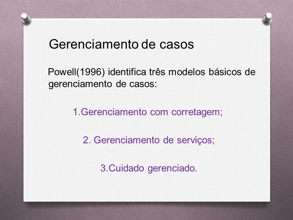 Gerenciamento de casos Powell(1996) identifica três modelos básicos de gerenciamento de casos: 1.Gerenciamento com corretagem; 2.