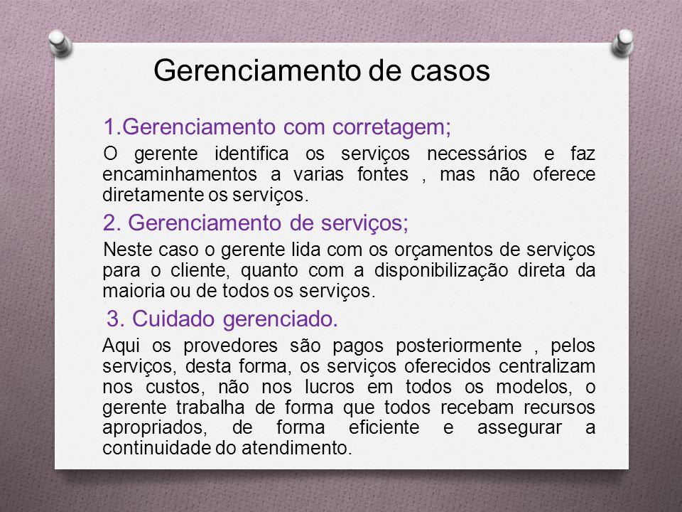 1.Gerenciamento com corretagem; O gerente identifica os serviços necessários e faz encaminhamentos a varias fontes, mas não oferece diretamente os serviços.