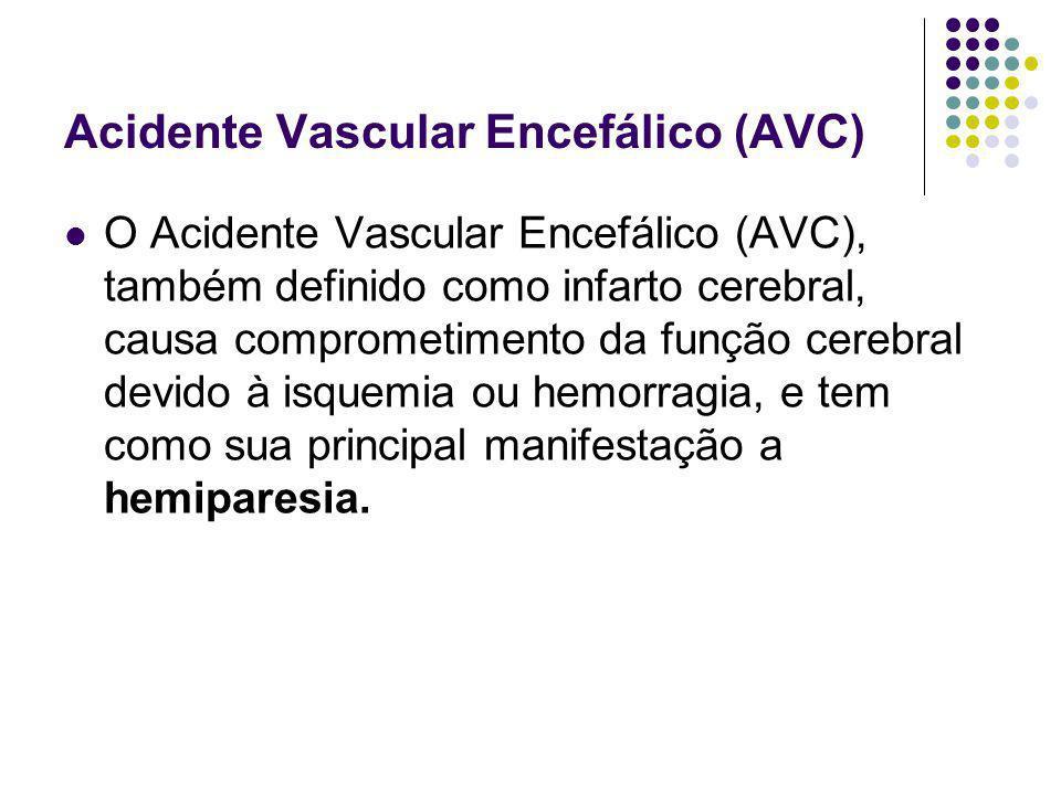 Acidente Vascular Encefálico (AVC) Cerca de 70% dos pacientes que sobrevivem tem comprometimento da capacidade profissional, 16% permanecem institucionalizados e 20% requerem assistência para deambulação.