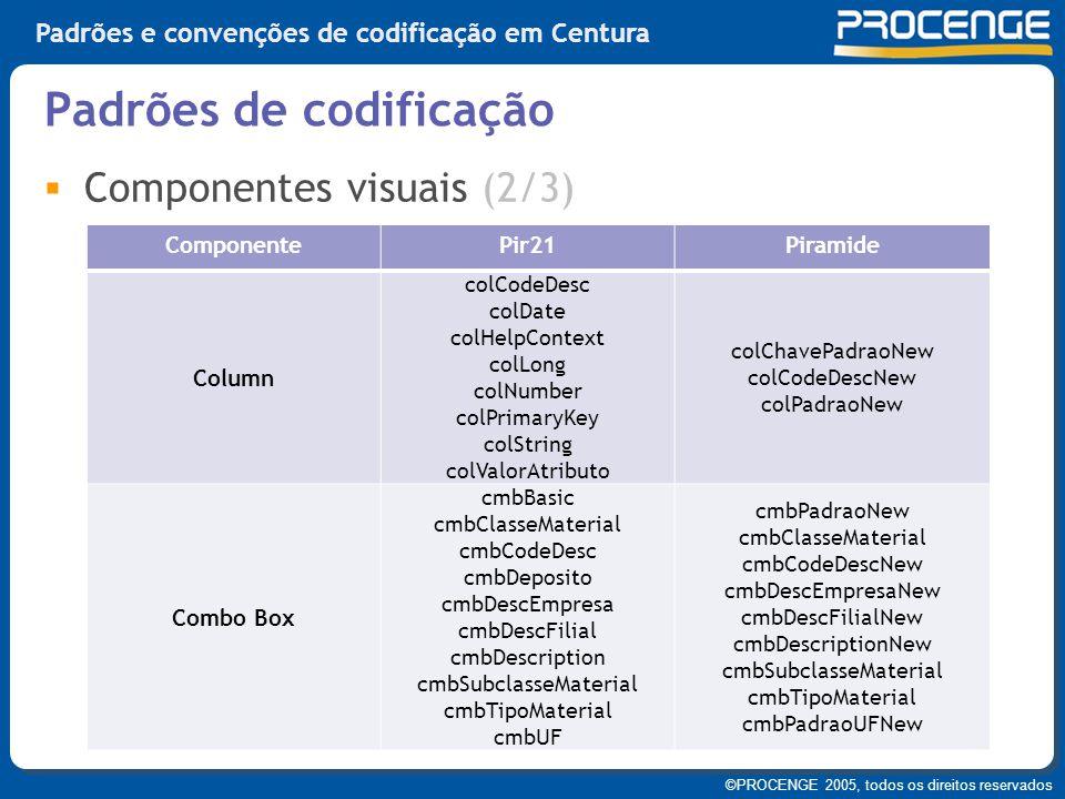 ©PROCENGE 2005, todos os direitos reservados Padrões e convenções de codificação em Centura  Componentes visuais (2/3) Padrões de codificação Compone