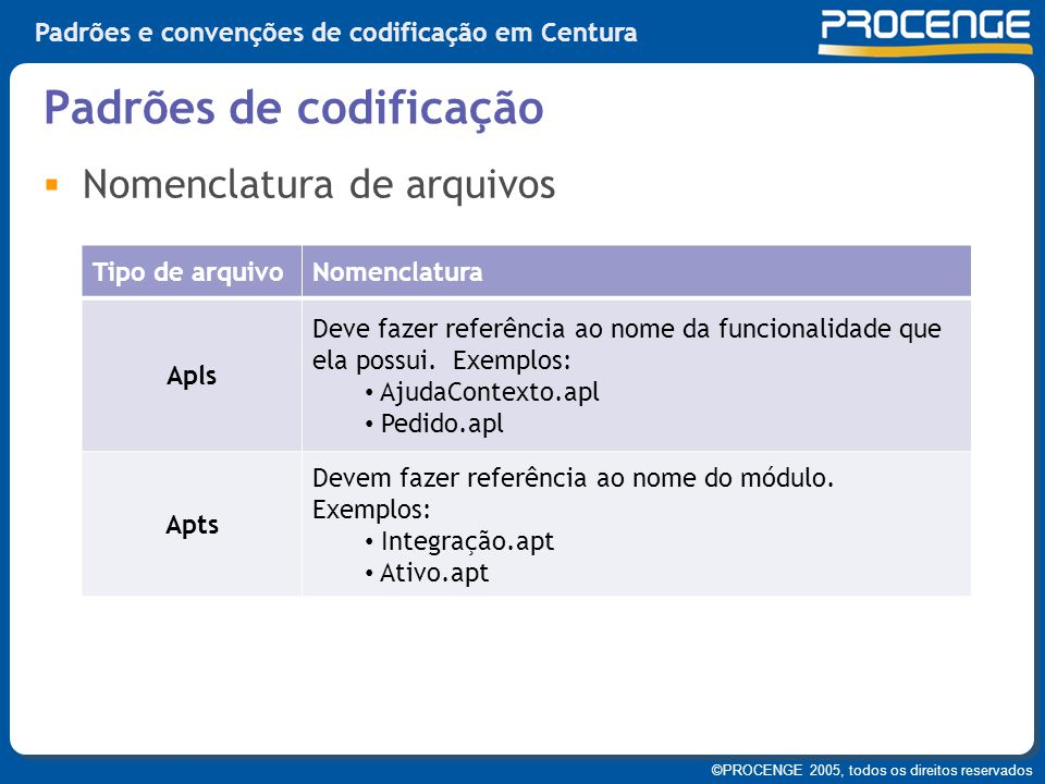 ©PROCENGE 2005, todos os direitos reservados Padrões e convenções de codificação em Centura  Nomenclatura de arquivos Padrões de codificação Tipo de
