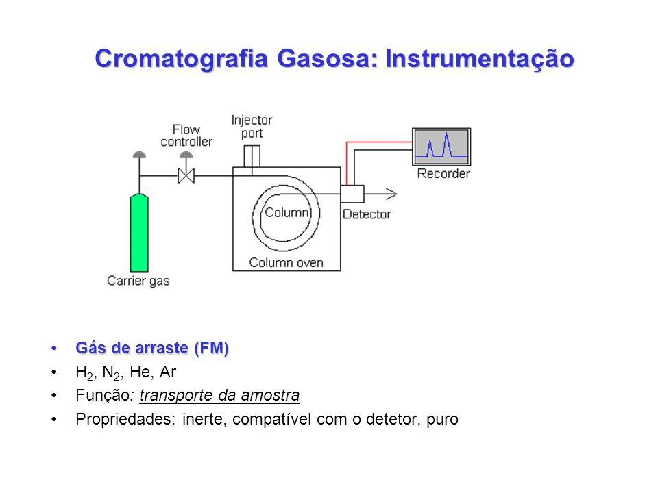 Cromatografia Gasosa: Instrumentação Gás de arraste (FM)Gás de arraste (FM) H 2, N 2, He, Ar Função: transporte da amostra Propriedades: inerte, compatível com o detetor, puro