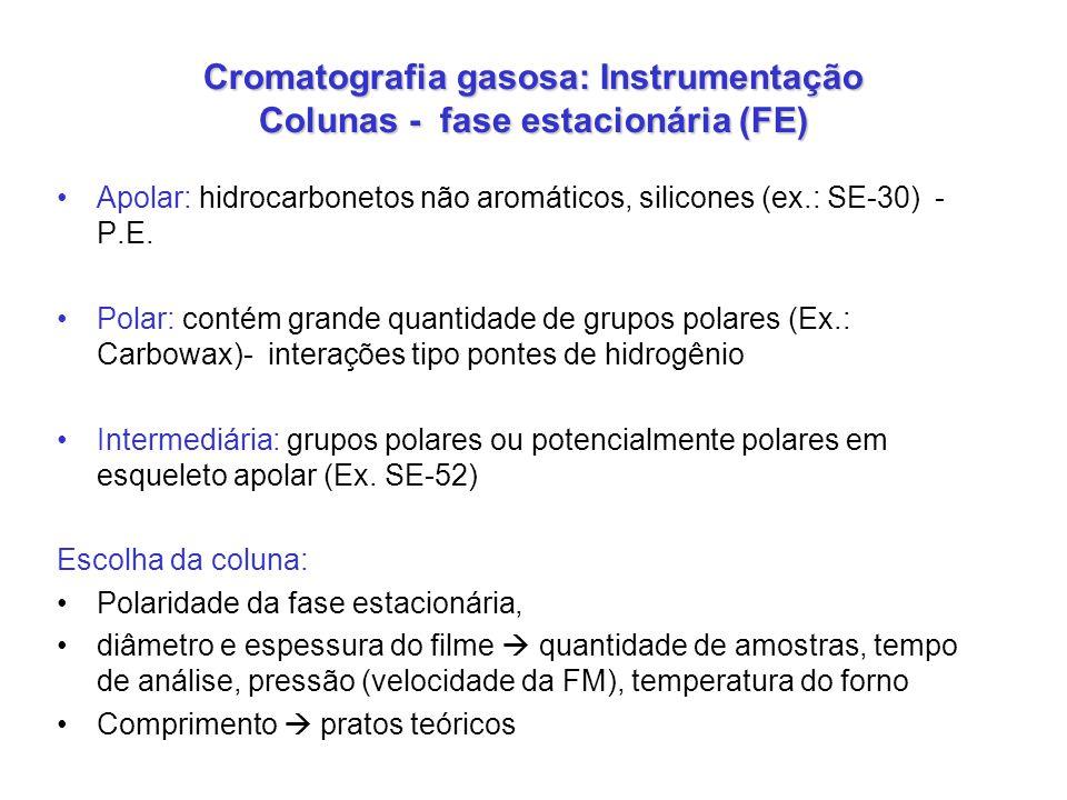 Apolar: hidrocarbonetos não aromáticos, silicones (ex.: SE-30) - P.E.