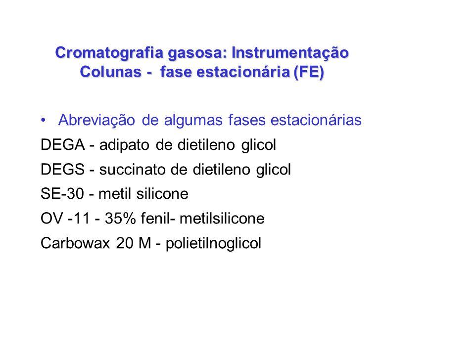 Abreviação de algumas fases estacionárias DEGA - adipato de dietileno glicol DEGS - succinato de dietileno glicol SE-30 - metil silicone OV -11 - 35% fenil- metilsilicone Carbowax 20 M - polietilnoglicol Cromatografia gasosa: Instrumentação Colunas - fase estacionária (FE)