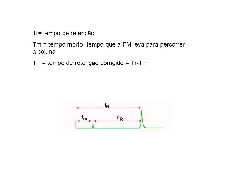 Tr= tempo de retenção Tm = tempo morto- tempo que a FM leva para percorrer a coluna T´r = tempo de retenção corrigido = Tr-Tm