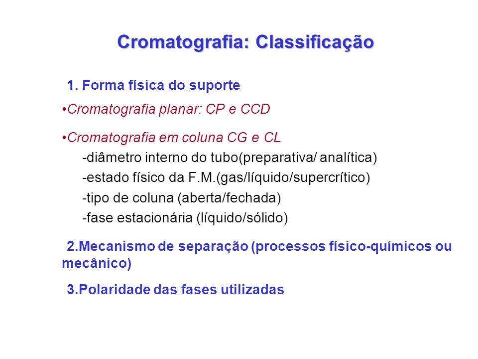 Ionização de chamas FID (alta sensibilidade, resposta quase universal) FM = hidrogênio ou nitrogênio, destrutivo Condutividade térmica (resposta universal, não destrói a amostra) - FM = helio ou hidrogênio,não destrutivo Captura de elétrons (seletivo p/ halogênios orgânicos, nitrilas, nitratos e organometálicos) FM = nitrogênio, não destrutivo Termiônico (seletivo p/ compostos contendo N e P) Cromatografia gasosa: Instrumentação Detetor -Tipos