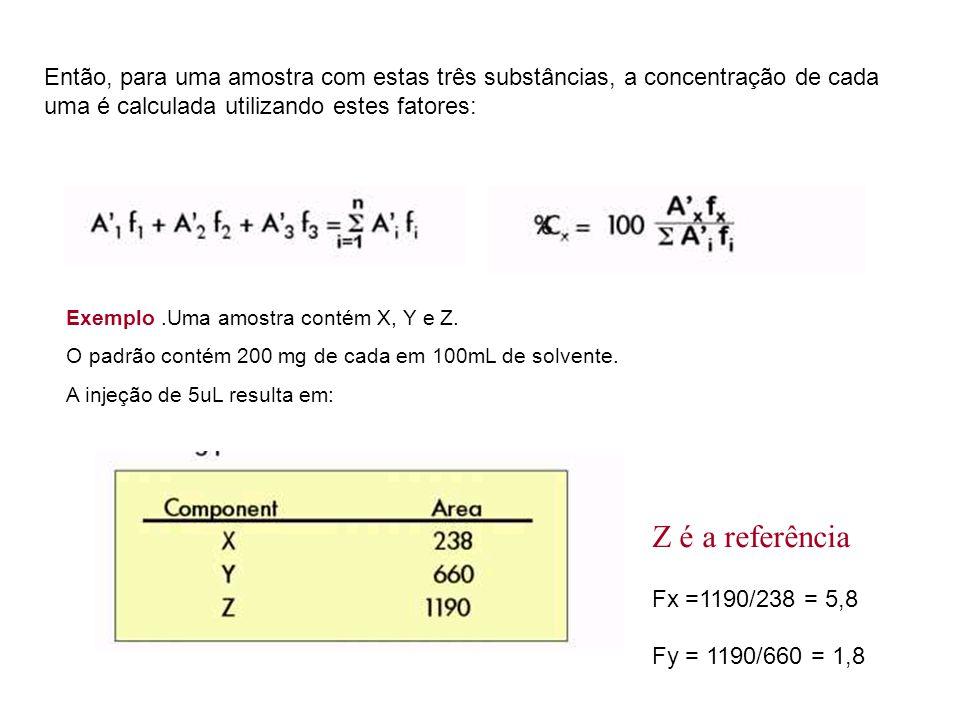 Então, para uma amostra com estas três substâncias, a concentração de cada uma é calculada utilizando estes fatores: Exemplo.Uma amostra contém X, Y e Z.