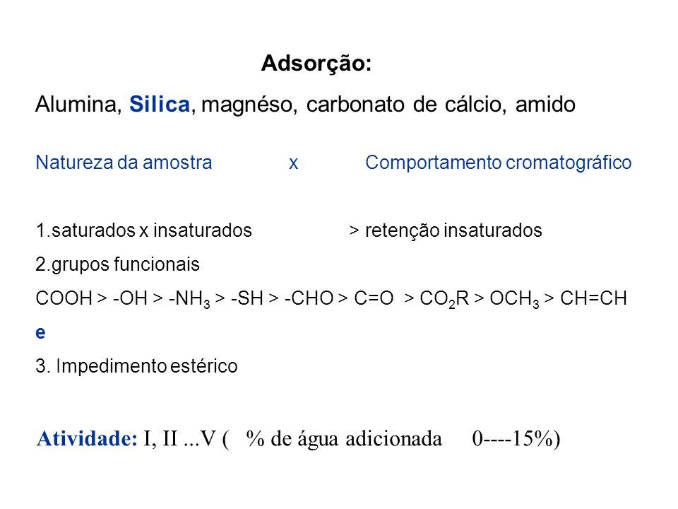 Adsorção: Alumina, Silica, magnéso, carbonato de cálcio, amido Natureza da amostra x Comportamento cromatográfico 1.saturados x insaturados > retenção insaturados 2.grupos funcionais COOH > -OH > -NH 3 > -SH > -CHO > C=O > CO 2 R > OCH 3 > CH=CH e 3.