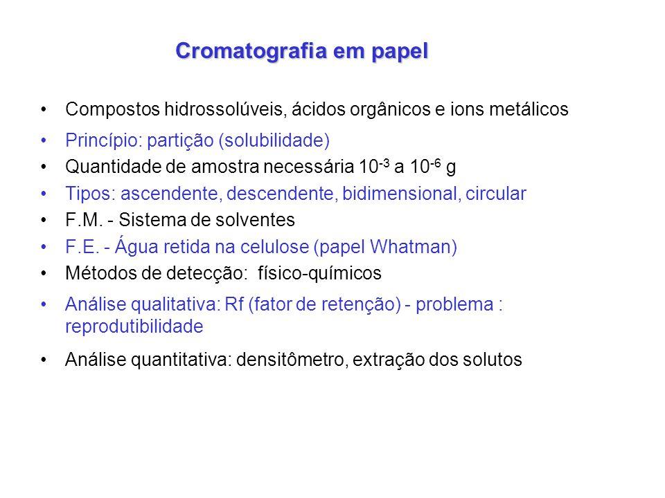 Cromatografia em papel Compostos hidrossolúveis, ácidos orgânicos e ions metálicos Princípio: partição (solubilidade) Quantidade de amostra necessária 10 -3 a 10 -6 g Tipos: ascendente, descendente, bidimensional, circular F.M.