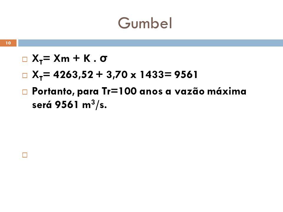 Gumbel 10  X T = Xm + K. σ  X T = 4263,52 + 3,70 x 1433= 9561  Portanto, para Tr=100 anos a vazão máxima será 9561 m 3 /s. 
