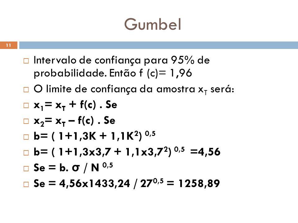 Gumbel 11  Intervalo de confiança para 95% de probabilidade. Então f (c)= 1,96  O limite de confiança da amostra x T será:  x 1 = x T + f(c). Se 