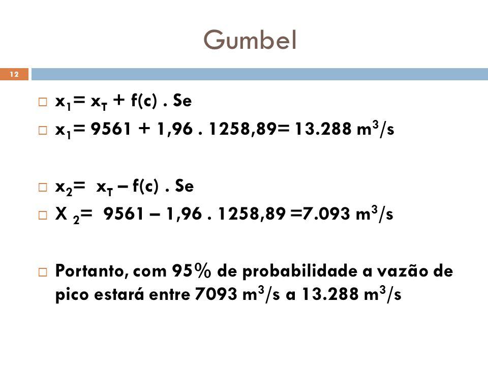 Gumbel 12  x 1 = x T + f(c). Se  x 1 = 9561 + 1,96. 1258,89= 13.288 m 3 /s  x 2 = x T – f(c). Se  X 2 = 9561 – 1,96. 1258,89 =7.093 m 3 /s  Porta