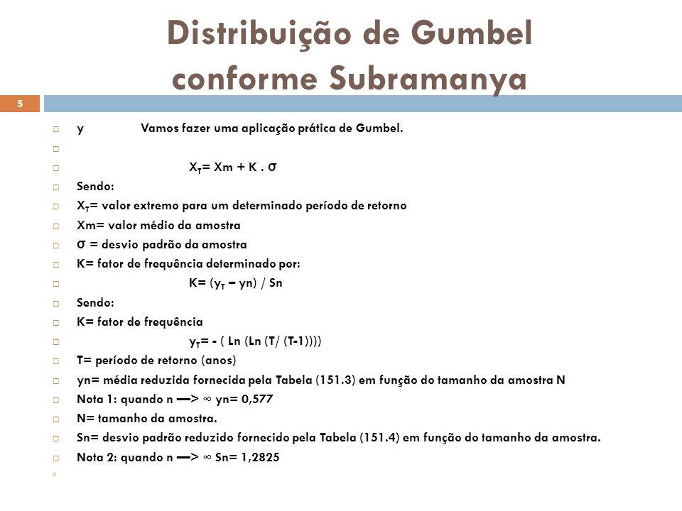 Distribuição de Gumbel conforme Subramanya 5  y Vamos fazer uma aplicação prática de Gumbel.   X T = Xm + K. σ  Sendo:  X T = valor extremo para