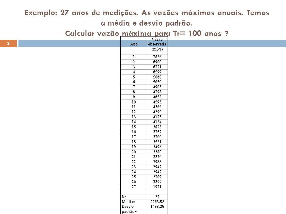 Exemplo: 27 anos de medições. As vazões máximas anuais. Temos a média e desvio padrão. Calcular vazão máxima para Tr= 100 anos ? 8 Ano Vazão observada