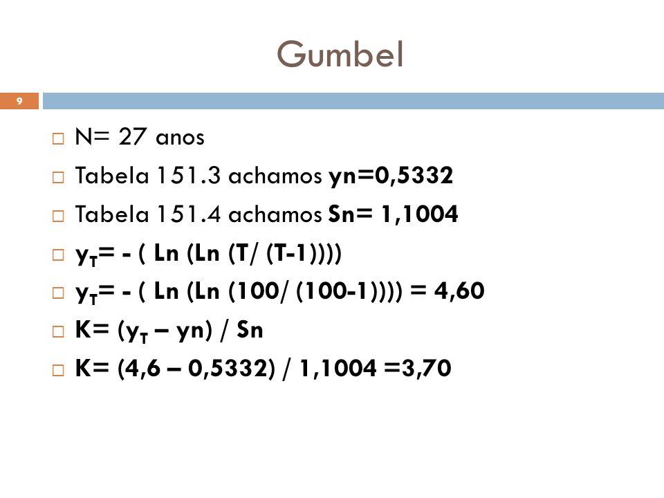 Gumbel 9  N= 27 anos  Tabela 151.3 achamos yn=0,5332  Tabela 151.4 achamos Sn= 1,1004  y T = - ( Ln (Ln (T/ (T-1))))  y T = - ( Ln (Ln (100/ (100