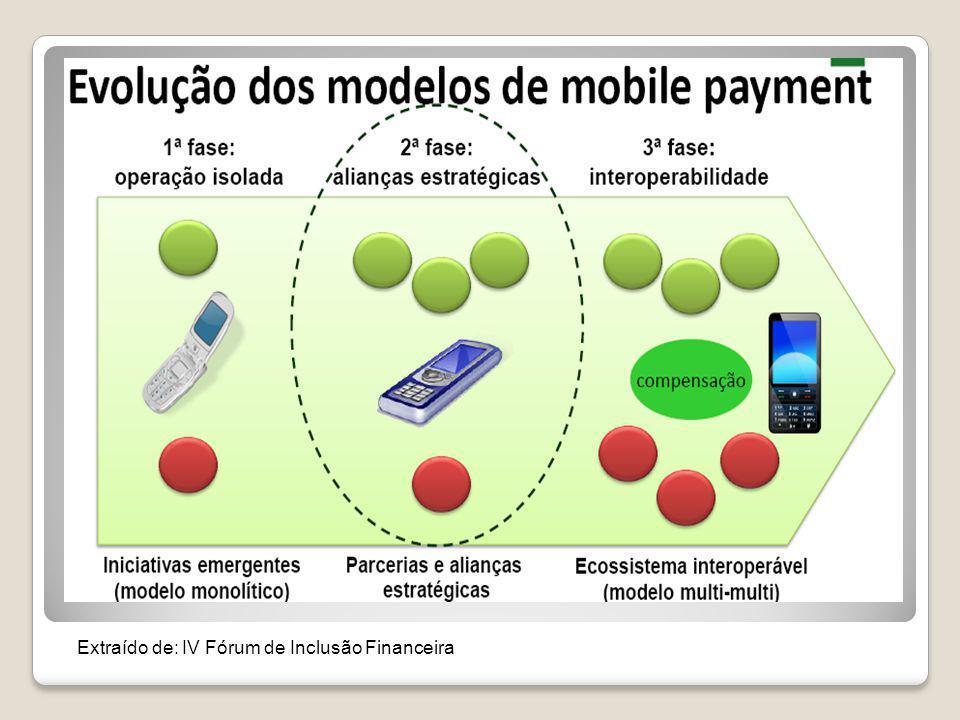 Gastos Acelerados em Tecnologia Fonte: Pesquisa FEBRABAN de Tecnologia Bancária 2013