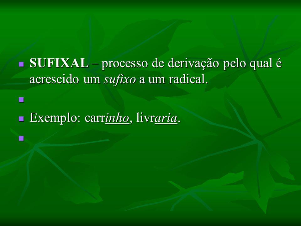 SUFIXAL – processo de derivação pelo qual é acrescido um sufixo a um radical. SUFIXAL – processo de derivação pelo qual é acrescido um sufixo a um rad