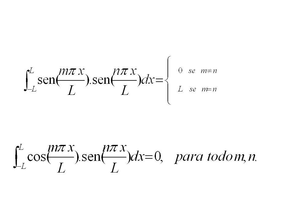 Para a consistência da equação, faz necessário supor que f(0) = f(L) = 0 e g(0) = g(L) = 0.