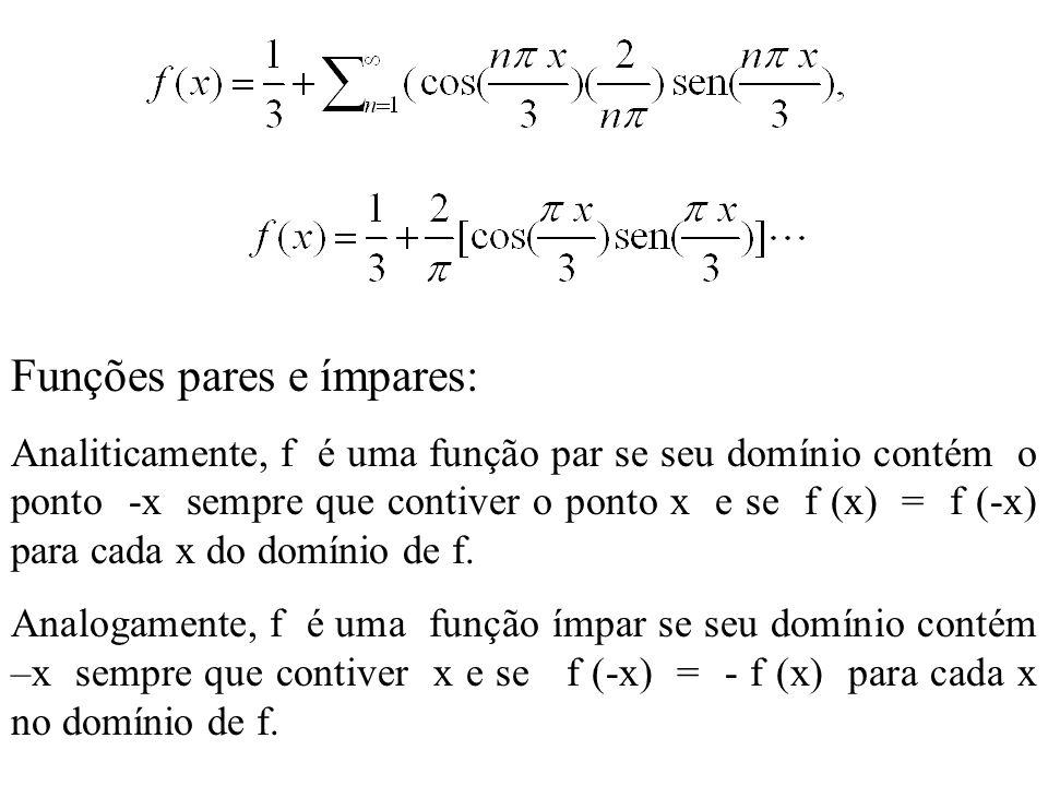 Exemplos: Funções pares : 1, x 2, cos(nx), |x| e x 2n.