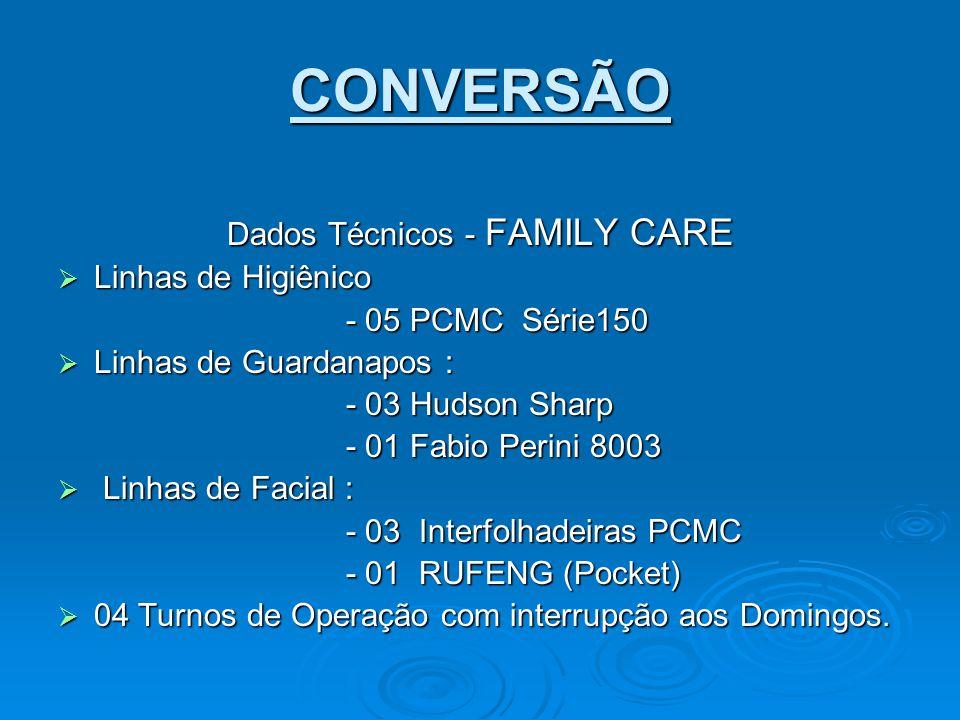 CONVERSÃO Dados Técnicos - FAMILY CARE  Linhas de Higiênico - 05 PCMC Série150  Linhas de Guardanapos : - 03 Hudson Sharp - 01 Fabio Perini 8003  L