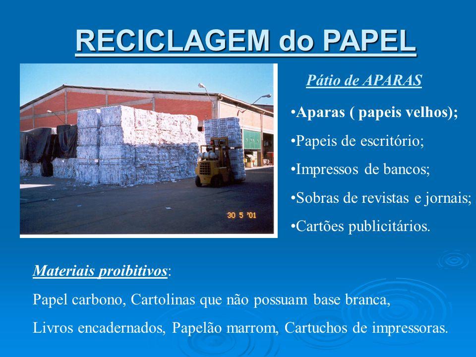 RECICLAGEM do PAPEL Pátio de APARAS Aparas ( papeis velhos); Papeis de escritório; Impressos de bancos; Sobras de revistas e jornais; Cartões publicitários.