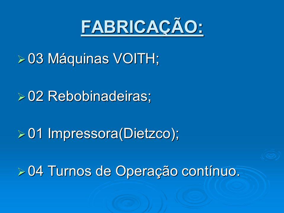 FABRICAÇÃO:  03 Máquinas VOITH;  02 Rebobinadeiras;  01 Impressora(Dietzco);  04 Turnos de Operação contínuo.
