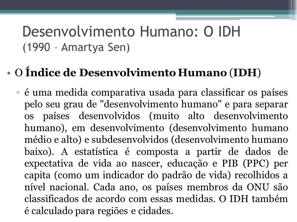 Desenvolvimento Humano: O IDH (1990 – Amartya Sen) O Índice de Desenvolvimento Humano (IDH) ▫é uma medida comparativa usada para classificar os países