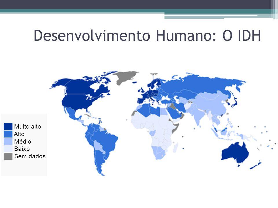 Desenvolvimento Humano: O IDH ██ Muito alto ██ Alto ██ Médio ██ Baixo ██ Sem dados