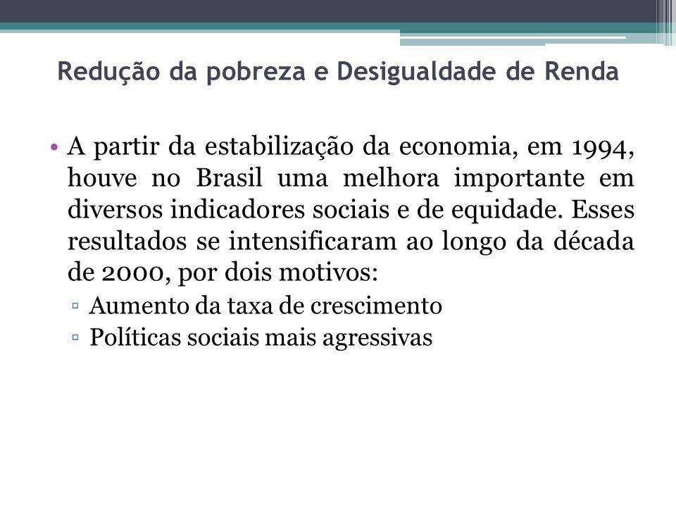 A partir da estabilização da economia, em 1994, houve no Brasil uma melhora importante em diversos indicadores sociais e de equidade. Esses resultados