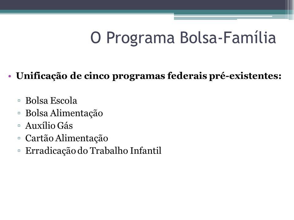 O Programa Bolsa-Família Unificação de cinco programas federais pré-existentes: ▫Bolsa Escola ▫Bolsa Alimentação ▫Auxílio Gás ▫Cartão Alimentação ▫Err