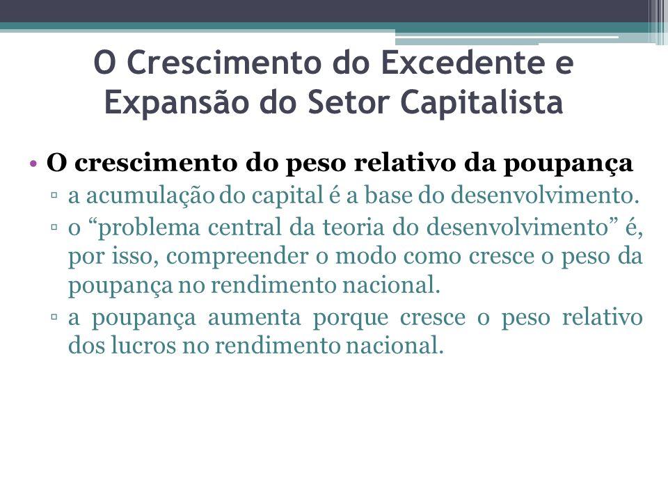 O Crescimento do Excedente e Expansão do Setor Capitalista O crescimento do peso relativo da poupança ▫a acumulação do capital é a base do desenvolvim