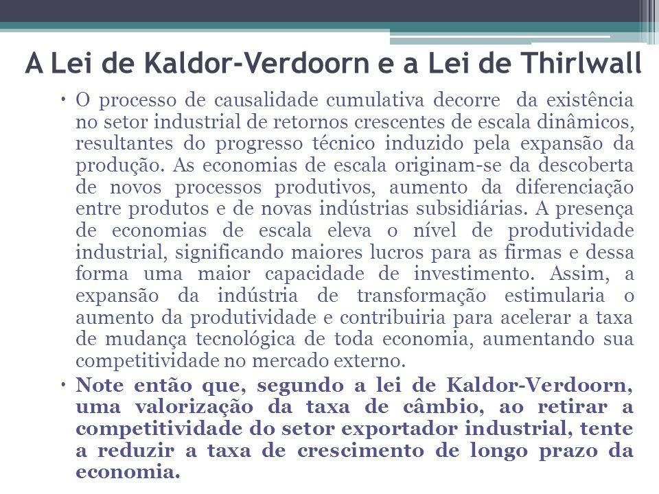  O processo de causalidade cumulativa decorre da existência no setor industrial de retornos crescentes de escala dinâmicos, resultantes do progresso