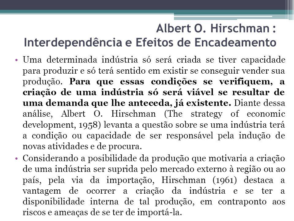 Albert O. Hirschman : Interdependência e Efeitos de Encadeamento Uma determinada indústria só será criada se tiver capacidade para produzir e só terá