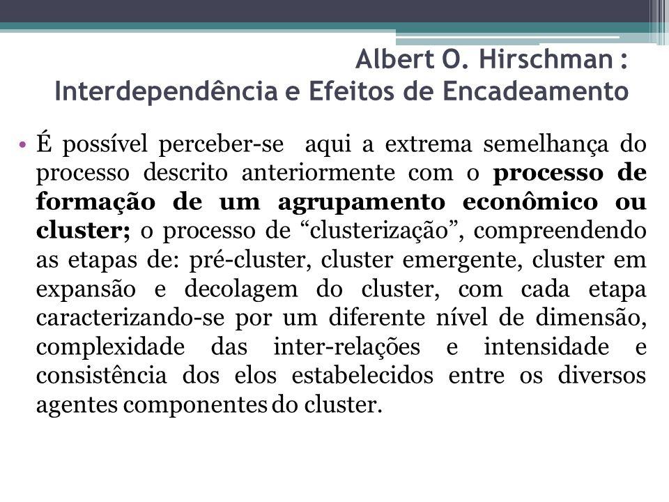 É possível perceber-se aqui a extrema semelhança do processo descrito anteriormente com o processo de formação de um agrupamento econômico ou cluster;