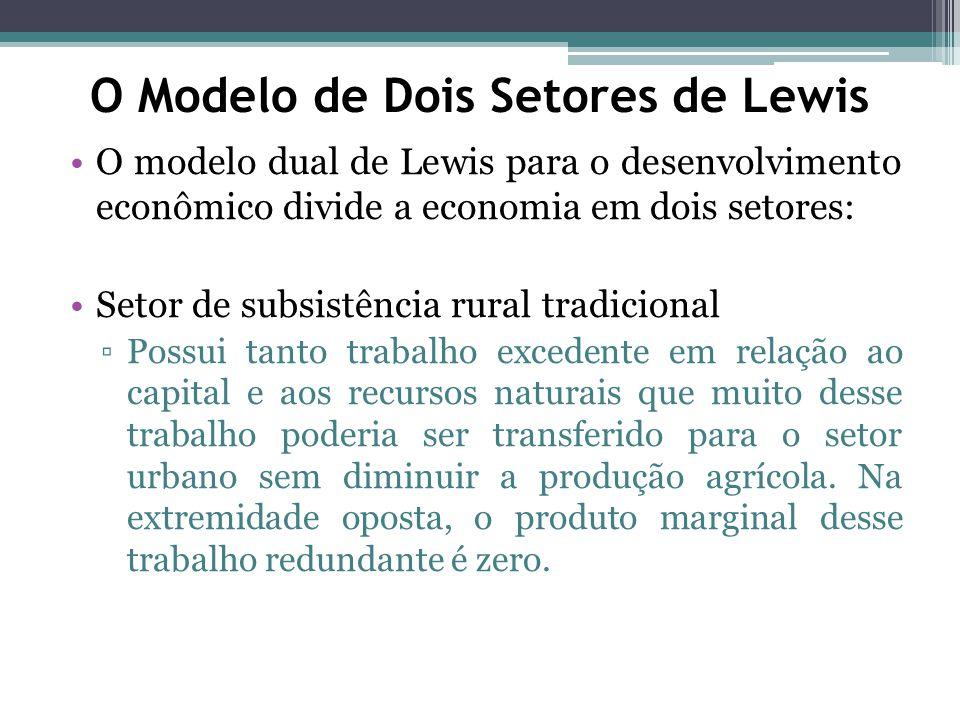 O modelo dual de Lewis para o desenvolvimento econômico divide a economia em dois setores: Setor de subsistência rural tradicional ▫Possui tanto trabalho excedente em relação ao capital e aos recursos naturais que muito desse trabalho poderia ser transferido para o setor urbano sem diminuir a produção agrícola.