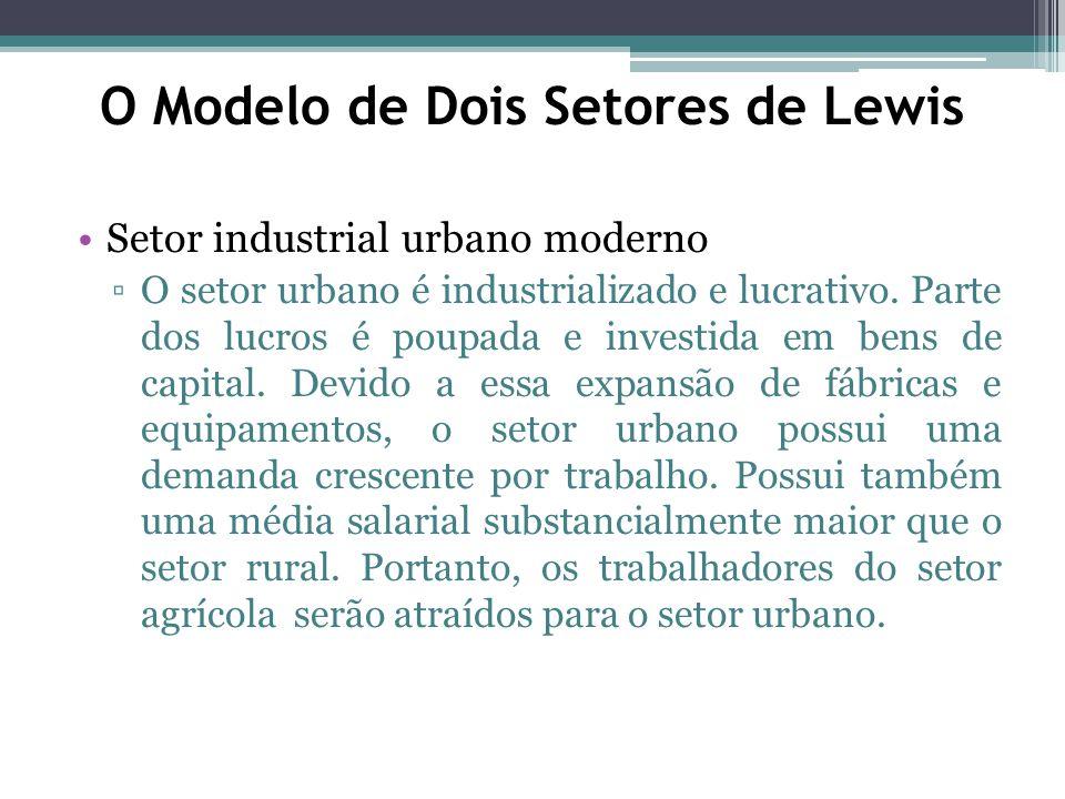 Setor industrial urbano moderno ▫O setor urbano é industrializado e lucrativo. Parte dos lucros é poupada e investida em bens de capital. Devido a ess