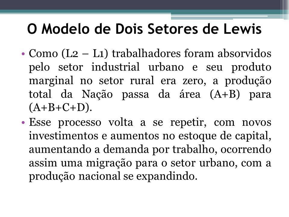 Como (L2 – L1) trabalhadores foram absorvidos pelo setor industrial urbano e seu produto marginal no setor rural era zero, a produção total da Nação passa da área (A+B) para (A+B+C+D).