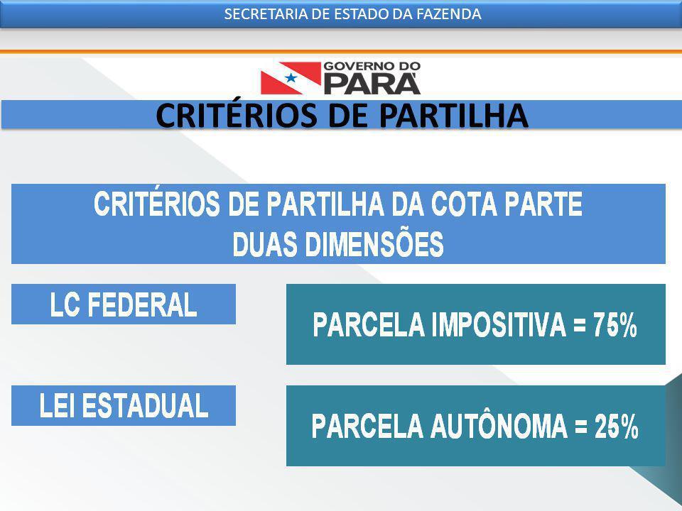 CRITÉRIOS DE PARTILHA SECRETARIA DE ESTADO DA FAZENDA