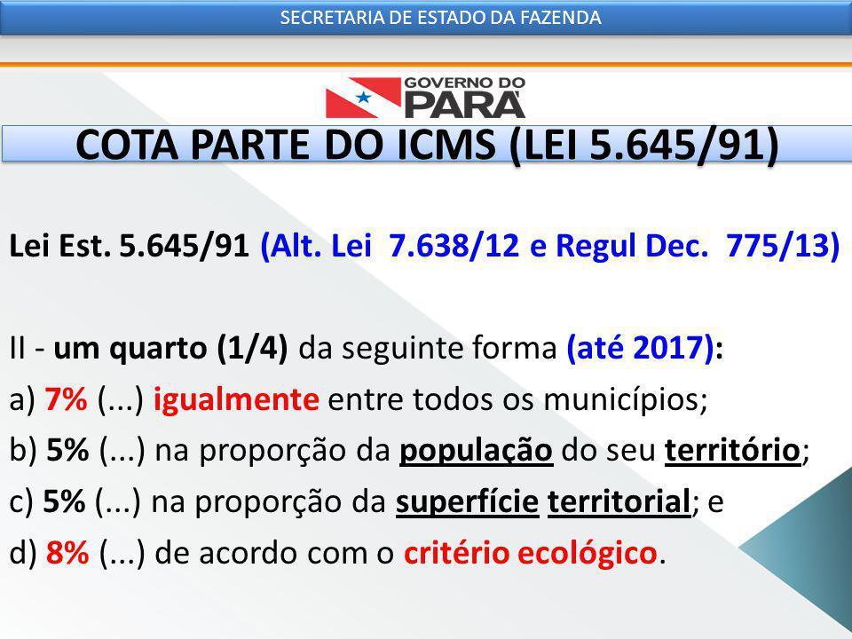 COTA PARTE DO ICMS (LEI 5.645/91) Lei Est. 5.645/91 (Alt.