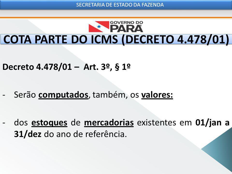 COTA PARTE DO ICMS (DECRETO 4.478/01) Decreto 4.478/01 – Art.