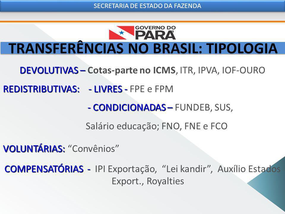 TRANSFERÊNCIAS NO BRASIL: TIPOLOGIA DEVOLUTIVAS – DEVOLUTIVAS – Cotas-parte no ICMS, ITR, IPVA, IOF-OURO REDISTRIBUTIVAS:- LIVRES - REDISTRIBUTIVAS:- LIVRES - FPE e FPM - CONDICIONADAS – - CONDICIONADAS – FUNDEB, SUS, Salário educação; FNO, FNE e FCO VOLUNTÁRIAS: VOLUNTÁRIAS: Convênios COMPENSATÓRIAS - COMPENSATÓRIAS - IPI Exportação, Lei kandir , Auxílio Estados Export., Royalties SECRETARIA DE ESTADO DA FAZENDA