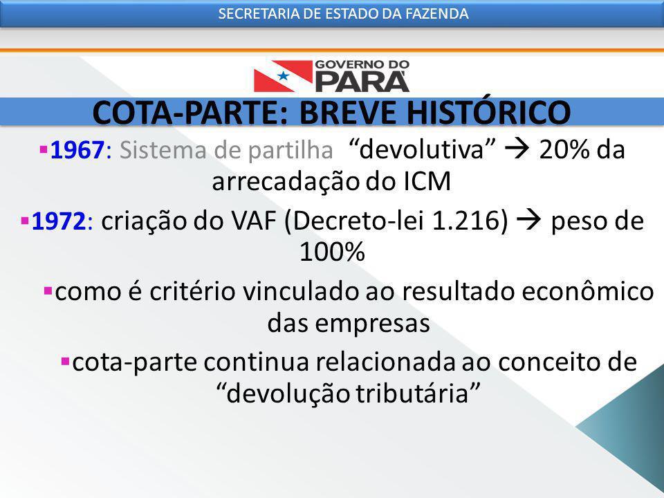 COTA-PARTE: BREVE HISTÓRICO  1967: Sistema de partilha devolutiva  20% da arrecadação do ICM  1972: criação do VAF (Decreto-lei 1.216)  peso de 100%  como é critério vinculado ao resultado econômico das empresas  cota-parte continua relacionada ao conceito de devolução tributária SECRETARIA DE ESTADO DA FAZENDA