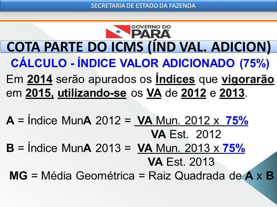 COTA PARTE DO ICMS (ÍND VAL.