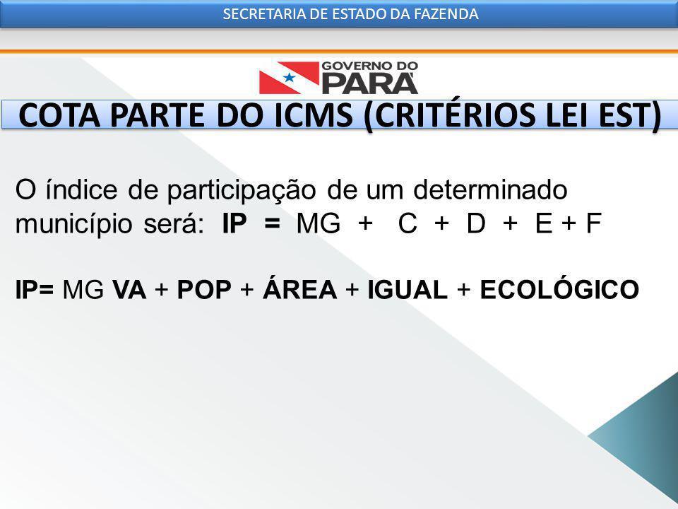 COTA PARTE DO ICMS (CRITÉRIOS LEI EST) SECRETARIA DE ESTADO DA FAZENDA O índice de participação de um determinado município será: IP = MG + C + D + E + F IP= MG VA + POP + ÁREA + IGUAL + ECOLÓGICO