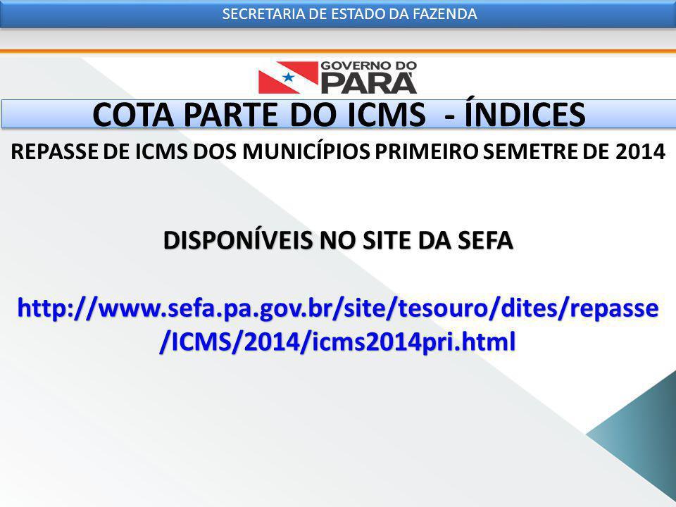 COTA PARTE DO ICMS - ÍNDICES REPASSE DE ICMS DOS MUNICÍPIOS PRIMEIRO SEMETRE DE 2014 SECRETARIA DE ESTADO DA FAZENDA DISPONÍVEIS NO SITE DA SEFA http://www.sefa.pa.gov.br/site/tesouro/dites/repasse /ICMS/2014/icms2014pri.html
