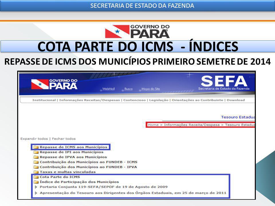 COTA PARTE DO ICMS - ÍNDICES REPASSE DE ICMS DOS MUNICÍPIOS PRIMEIRO SEMETRE DE 2014 SECRETARIA DE ESTADO DA FAZENDA