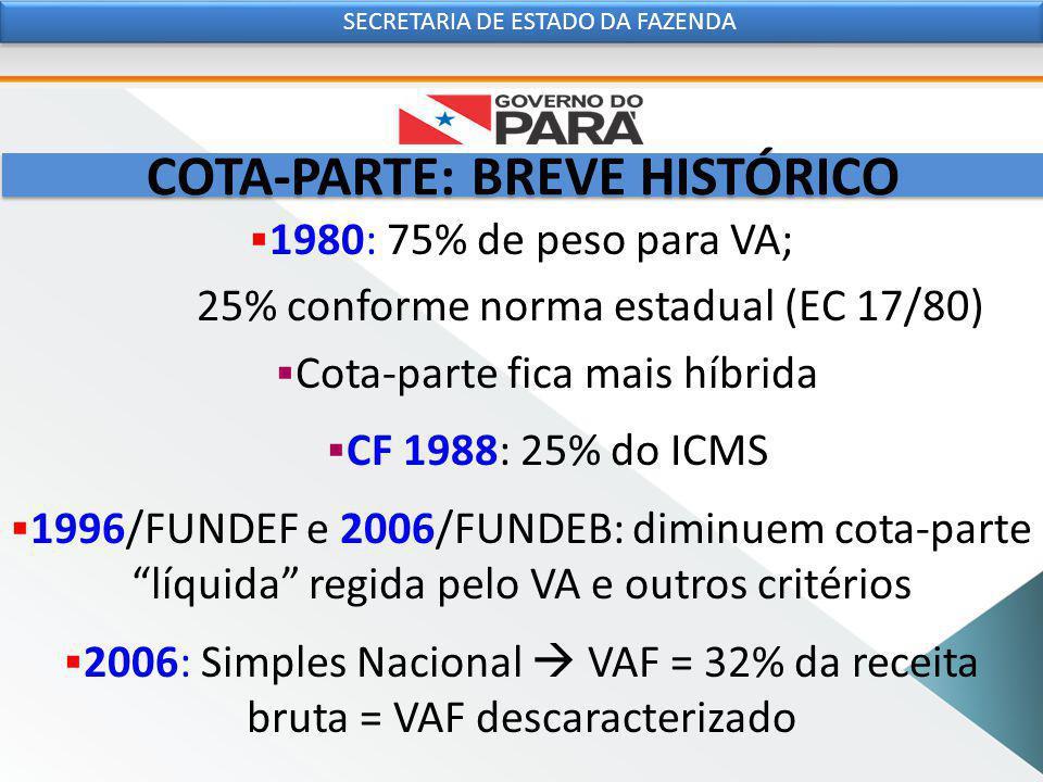 COTA-PARTE: BREVE HISTÓRICO  1980: 75% de peso para VA; 25% conforme norma estadual (EC 17/80)  Cota-parte fica mais híbrida  CF 1988: 25% do ICMS  1996/FUNDEF e 2006/FUNDEB: diminuem cota-parte líquida regida pelo VA e outros critérios  2006: Simples Nacional  VAF = 32% da receita bruta = VAF descaracterizado SECRETARIA DE ESTADO DA FAZENDA